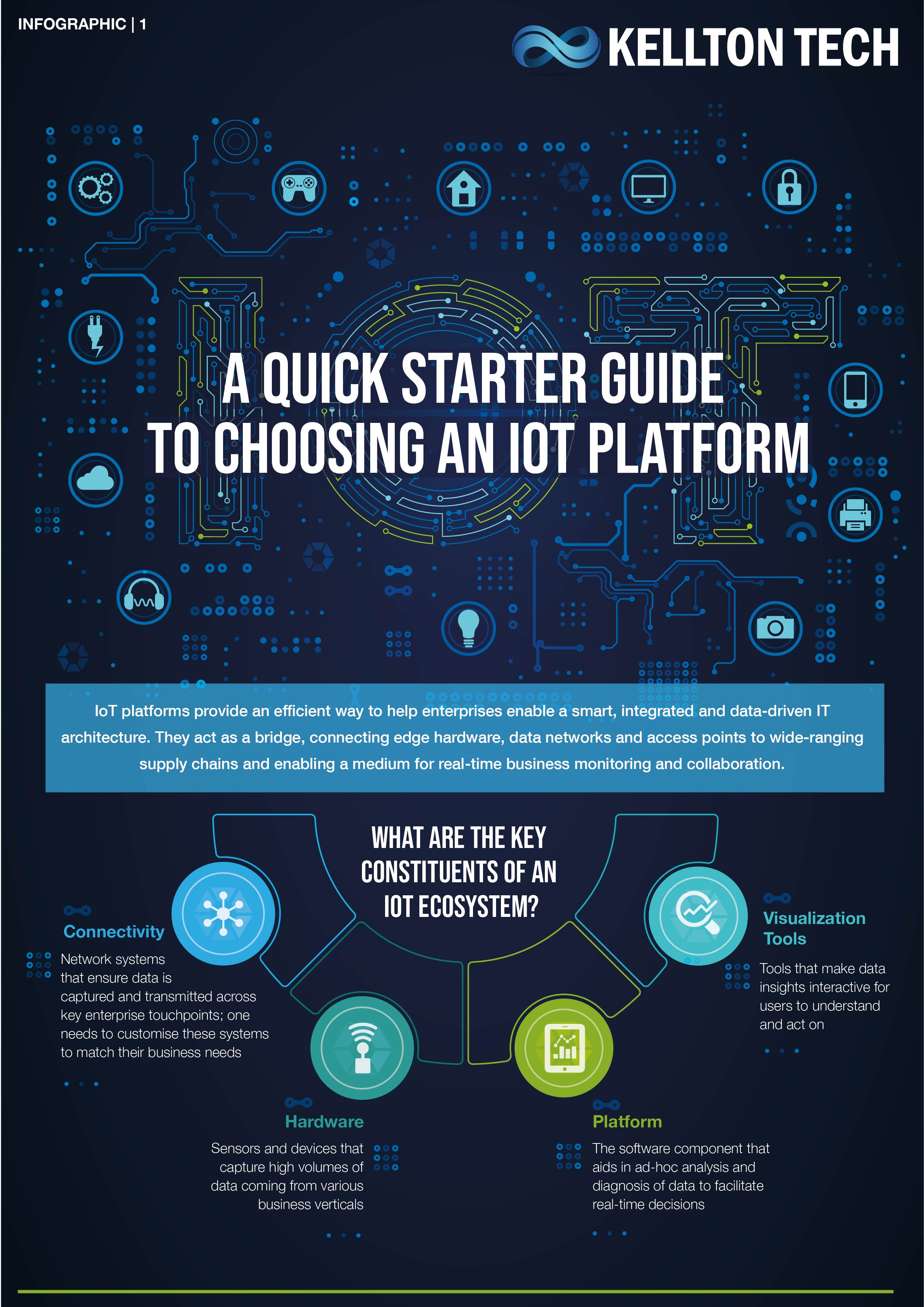 Choosing the Right Iot Platform Page 1