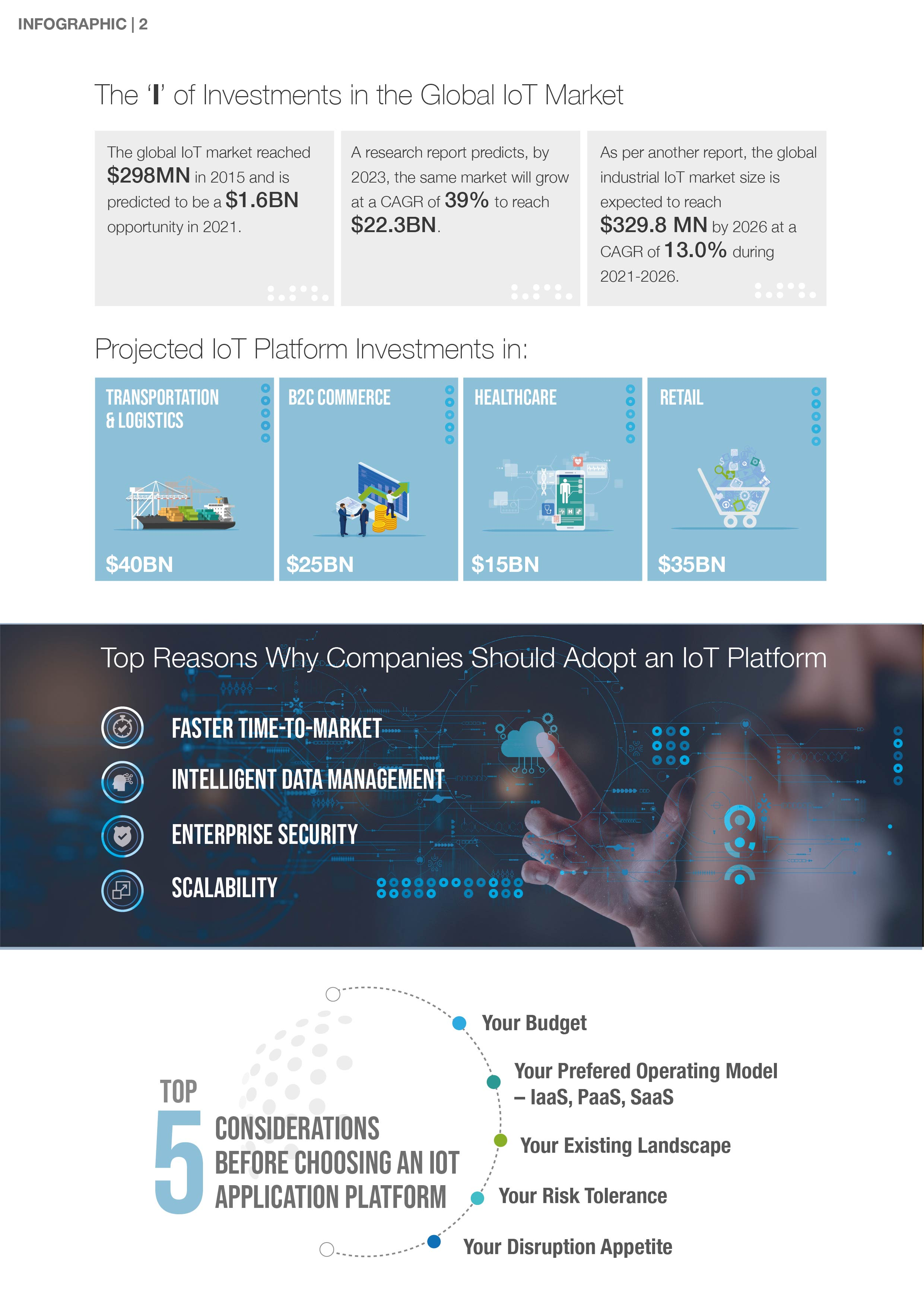 Choosing the Right Iot Platform Page 2
